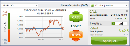 Plan de trading options binaires